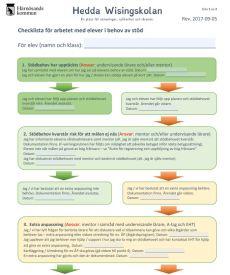 Checklista elevvårdsarbetet