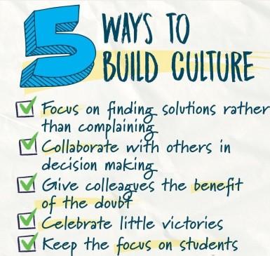 5 sätt att bygga skolkultur